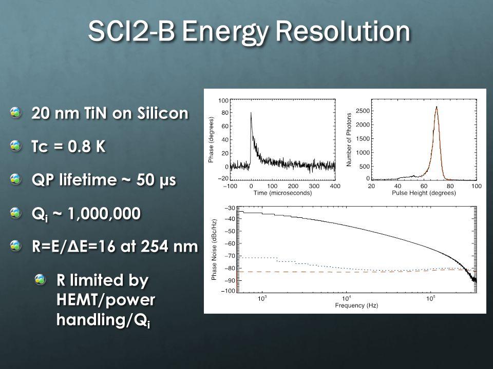 SCI-2B Uniformity