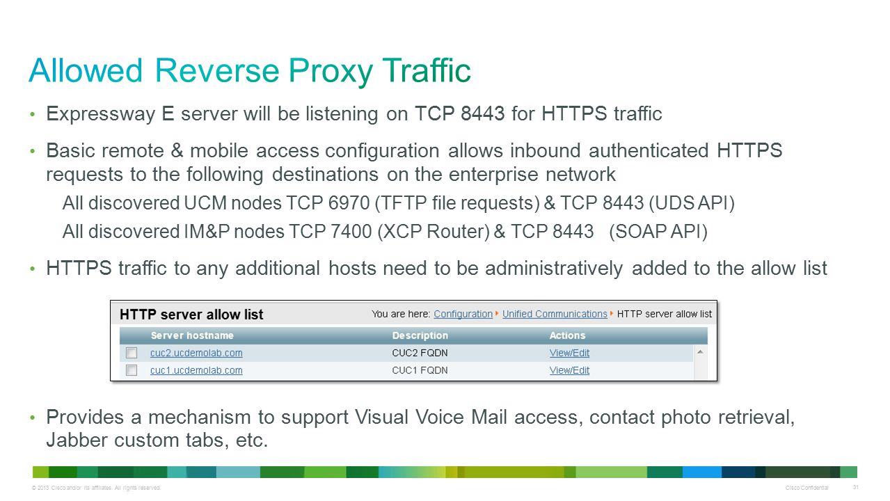 © 2013 Cisco and/or its affiliates. All rights reserved. Cisco Confidential 31 Expressway E server will be listening on TCP 8443 for HTTPS traffic Bas
