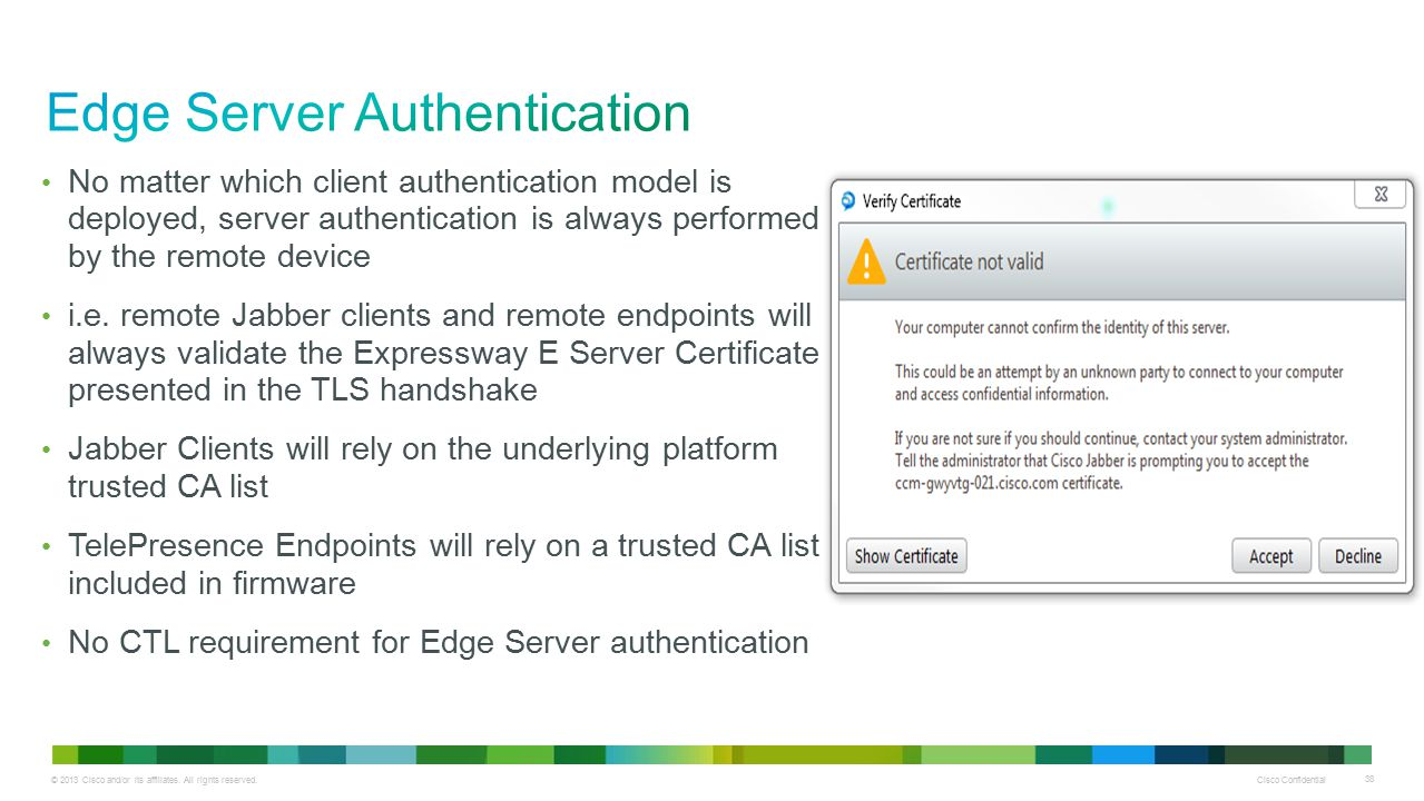 © 2013 Cisco and/or its affiliates. All rights reserved. Cisco Confidential 38 No matter which client authentication model is deployed, server authent