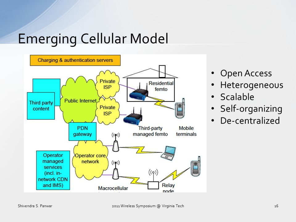 Emerging Cellular Model Open Access Heterogeneous Scalable Self-organizing De-centralized Shivendra S. Panwar2011 Wireless Symposium @ Virginia Tech16