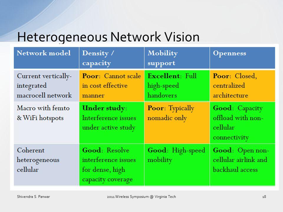 Heterogeneous Network Vision Shivendra S. Panwar2011 Wireless Symposium @ Virginia Tech18