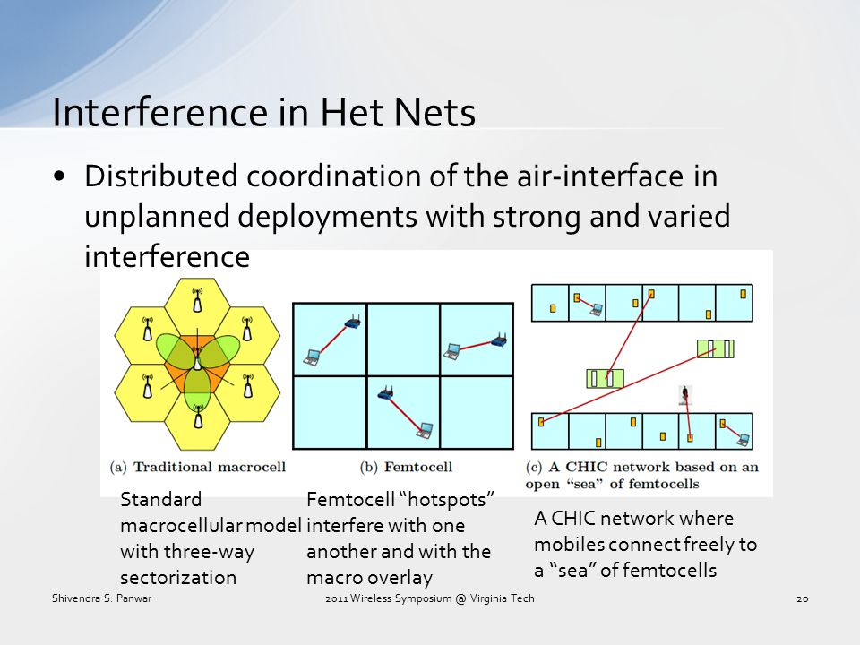 Interference in Het Nets Distributed coordination of the air-interface in unplanned deployments with strong and varied interference Standard macrocell