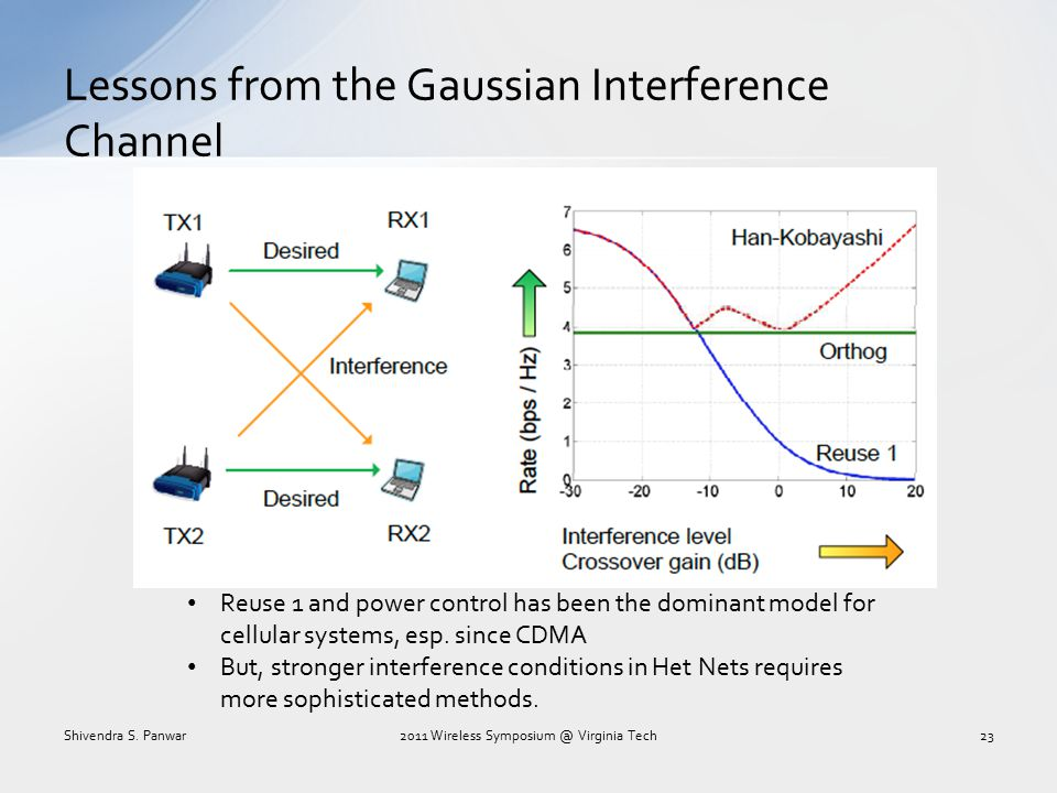 Lessons from the Gaussian Interference Channel Reuse 1 and power control has been the dominant model for cellular systems, esp. since CDMA But, strong