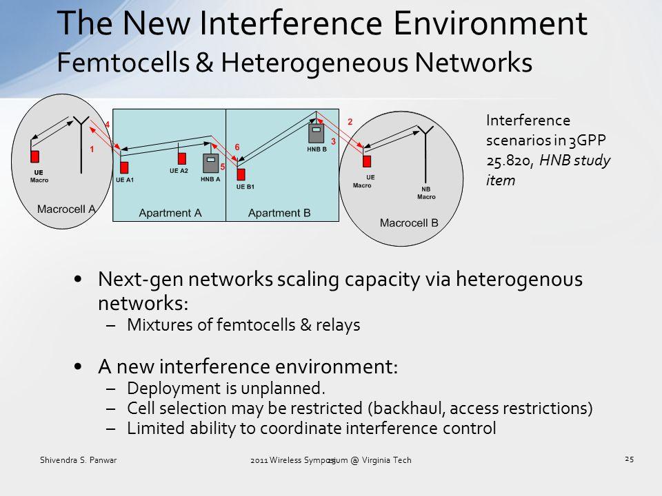 The New Interference Environment Femtocells & Heterogeneous Networks 25 Next-gen networks scaling capacity via heterogenous networks: –Mixtures of fem