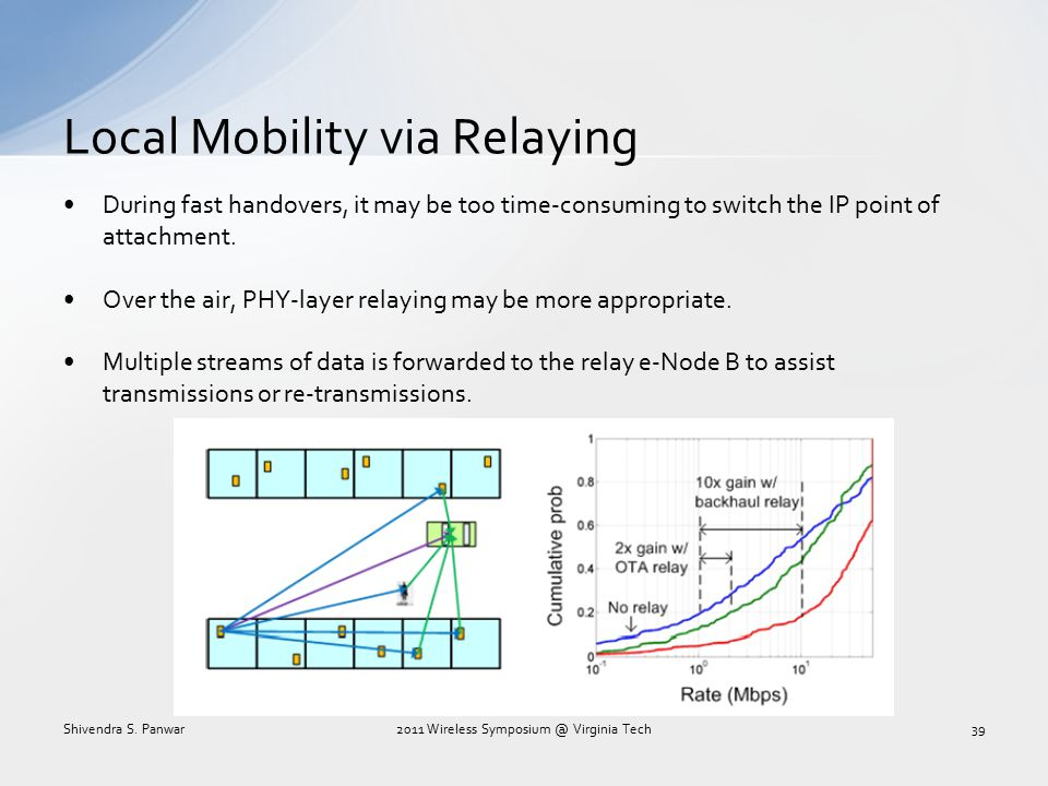 Local Mobility via Relaying During fast handovers, it may be too time-consuming to switch the IP point of attachment. Over the air, PHY-layer relaying