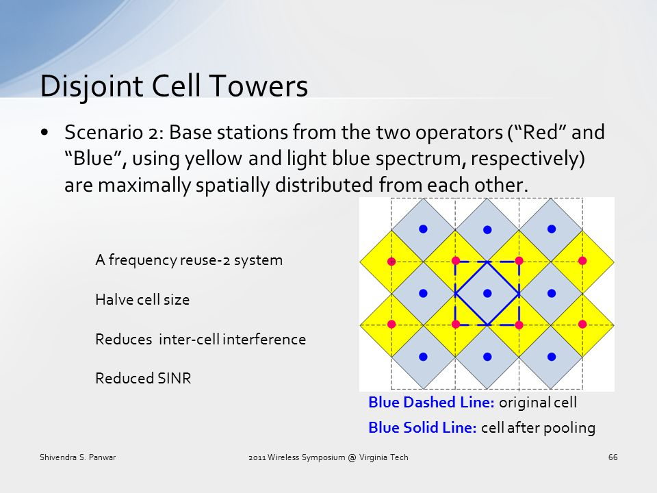 """Disjoint Cell Towers Scenario 2: Base stations from the two operators (""""Red"""" and """"Blue"""", using yellow and light blue spectrum, respectively) are maxim"""