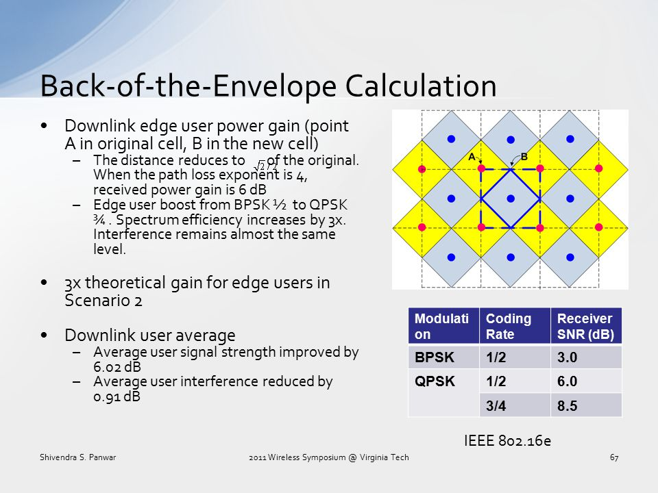 Back-of-the-Envelope Calculation Downlink edge user power gain (point A in original cell, B in the new cell) –The distance reduces to of the original.