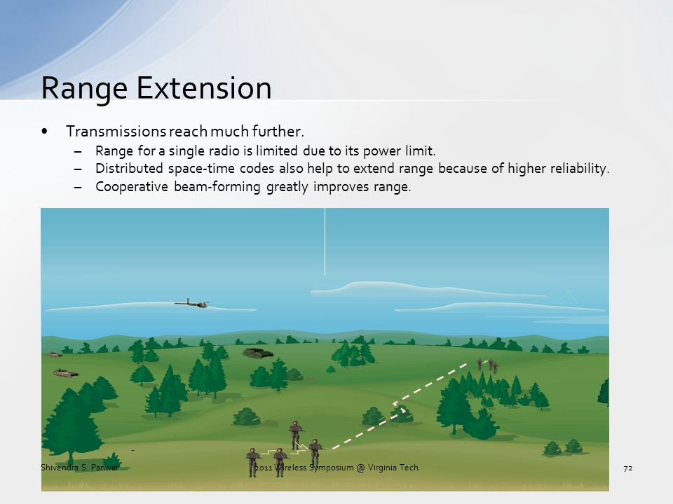 Range Extension Transmissions reach much further. –Range for a single radio is limited due to its power limit. –Distributed space-time codes also help