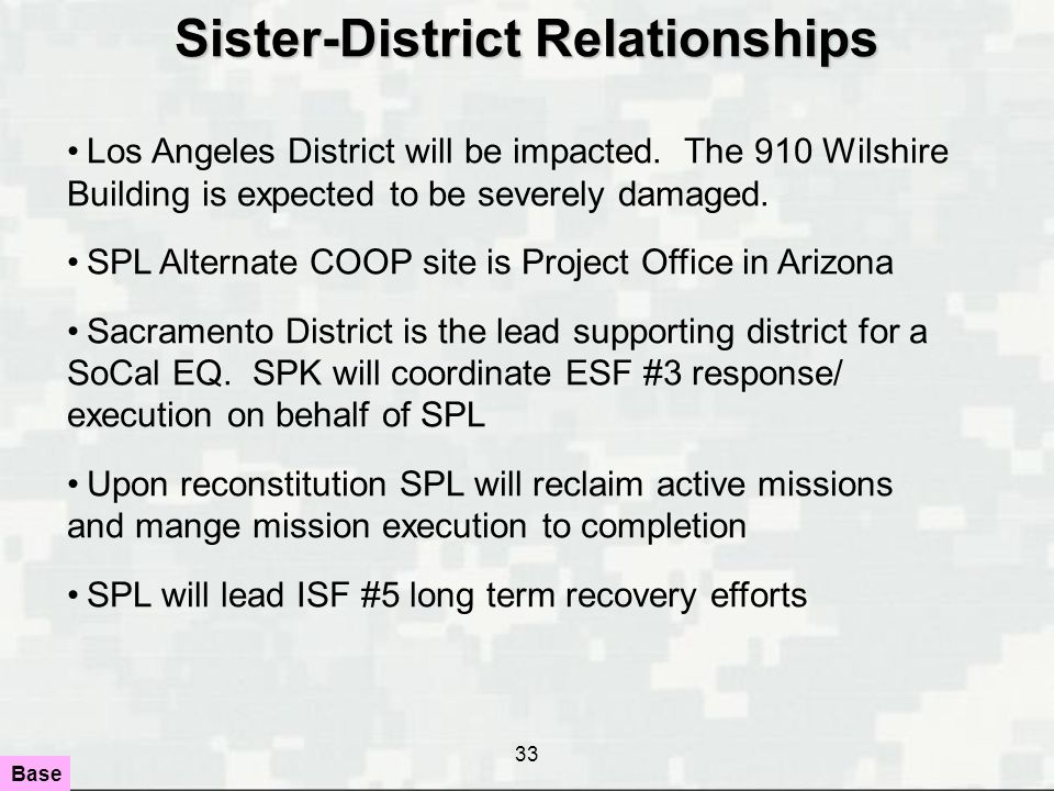 33 Sister-District Relationships Los Angeles District will be impacted. The 910 Wilshire Building is expected to be severely damaged. SPL Alternate CO