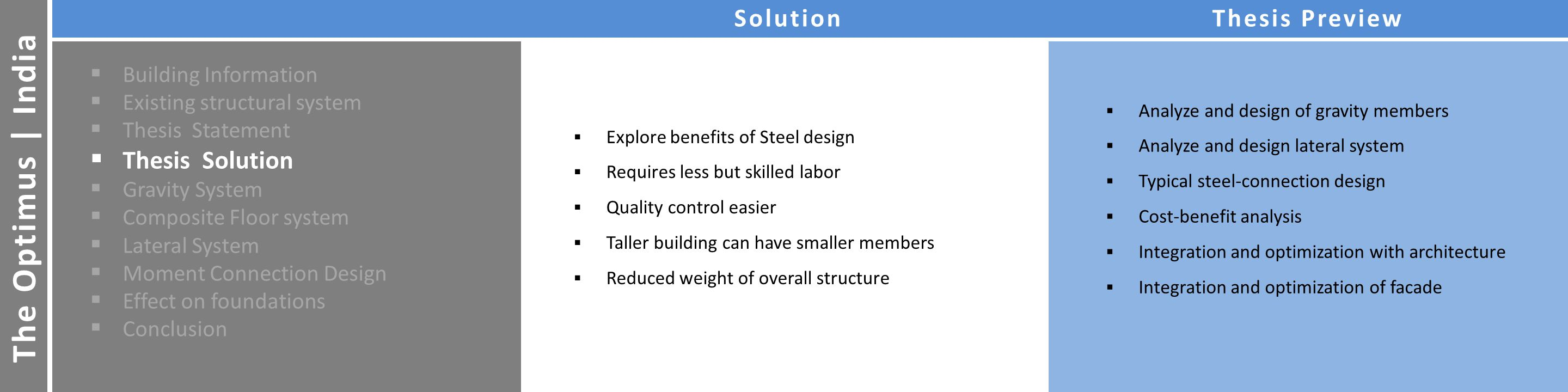 Facades Architecture The Optimus | India SolutionThesis Preview  Building Information  Existing structural system  Thesis Statement  Thesis Solution  Gravity System  Composite Floor system  Lateral System  Moment Connection Design  Effect on foundations  Conclusion  Explore benefits of Steel design  Requires less but skilled labor  Quality control easier  Taller building can have smaller members  Reduced weight of overall structure  Analyze and design of gravity members  Analyze and design lateral system  Typical steel-connection design  Cost-benefit analysis  Integration and optimization with architecture  Integration and optimization of facade