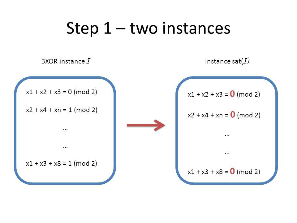 x1 + x2 + x3 = 0 (mod 2) x2 + x4 + xn = 0 (mod 2) … x1 + x3 + x8 = 0 (mod 2) instance sat( I) Step 1 – two instances x1 + x2 + x3 = 0 (mod 2) x2 + x4 + xn = 1 (mod 2) … x1 + x3 + x8 = 1 (mod 2)