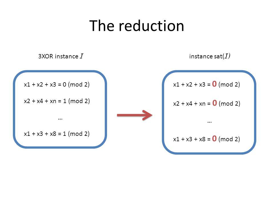 The reduction x1 + x2 + x3 = 0 (mod 2) x2 + x4 + xn = 1 (mod 2) … x1 + x3 + x8 = 1 (mod 2) 3XOR instance I x1 + x2 + x3 = 0 (mod 2) x2 + x4 + xn = 0 (mod 2) … x1 + x3 + x8 = 0 (mod 2) instance sat( I)