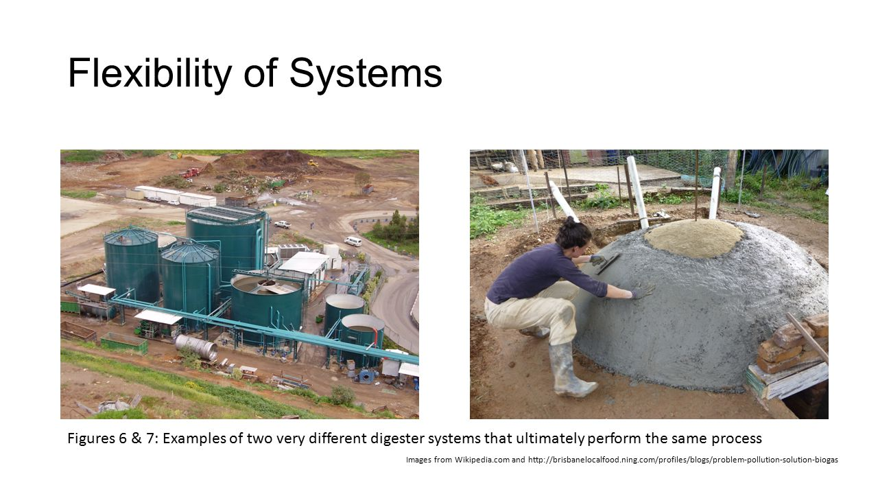 How to fix it.Research Develop new digester systems.