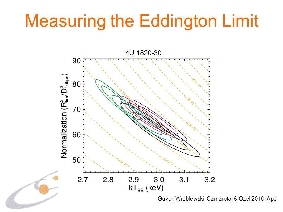 Measuring the Eddington Limit 4U 1820-30 Guver, Wroblewski, Camarota, & Ozel 2010, ApJ