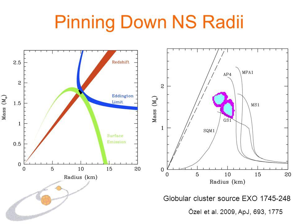 Pinning Down NS Radii Globular cluster source EXO 1745-248 Özel et al. 2009, ApJ, 693, 1775