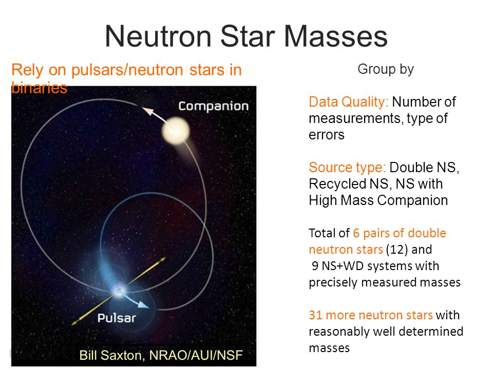 Neutron Star Masses Rely on pulsars/neutron stars in binaries Group by Data Quality: Number of measurements, type of errors Source type: Double NS, Recycled NS, NS with High Mass Companion Total of 6 pairs of double neutron stars (12) and 9 NS+WD systems with precisely measured masses 31 more neutron stars with reasonably well determined masses