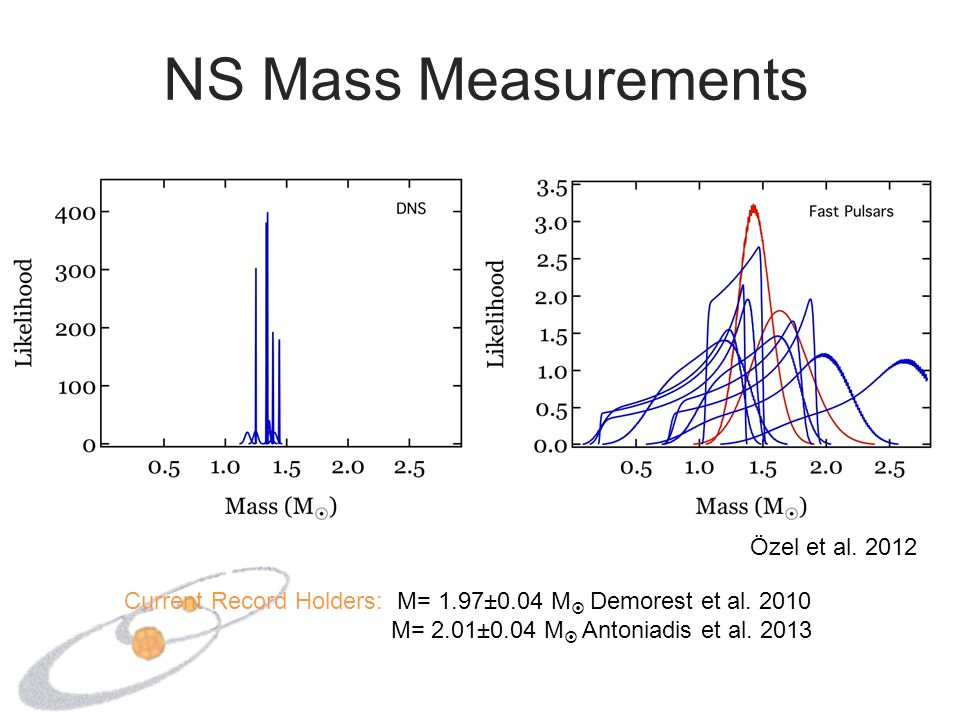 Highest Mass Neutron Star Measurement of the Shapiro delay in PSR J1614-2230 with the GBT Demorest et al.