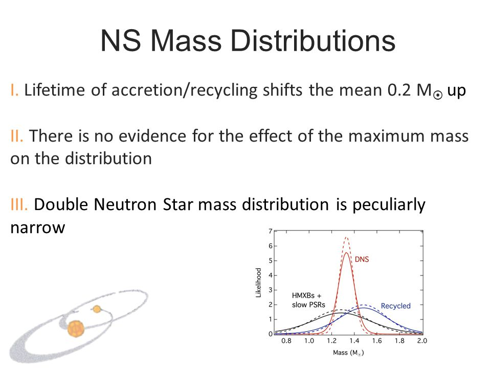 NS Mass Distributions I. Lifetime of accretion/recycling shifts the mean 0.2 M  up II.
