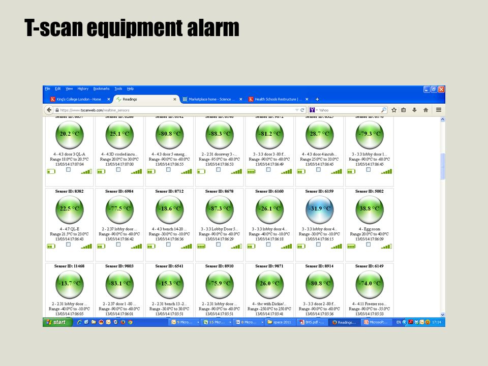 T-scan equipment alarm