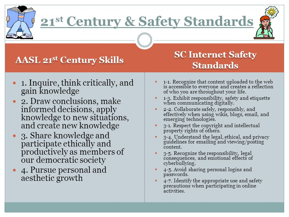 AASL 21 st Century Skills SC Internet Safety Standards 1.