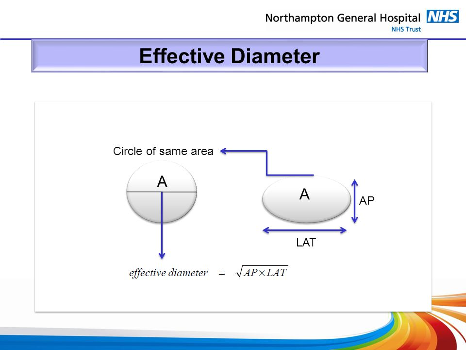 Effective Diameter A A A A LAT AP Circle of same area