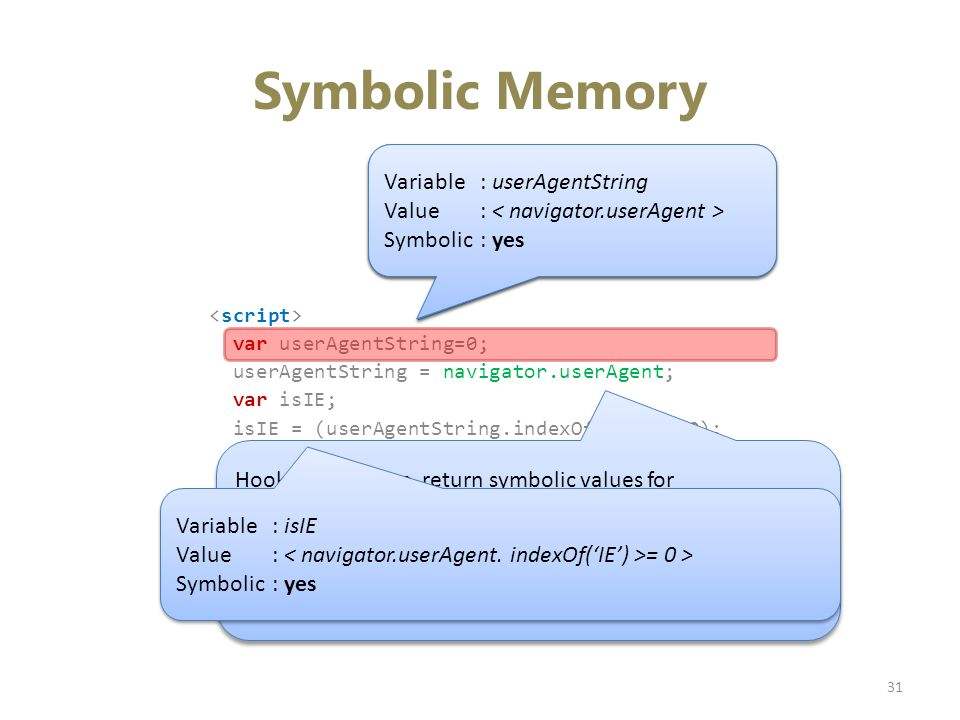 Symbolic Memory var userAgentString=0; userAgentString = navigator.userAgent; var isIE; isIE = (userAgentString.indexOf('IE')>=0); … Variable: userAgentString Value: 0 Symbolic: no Variable: userAgentString Value: 0 Symbolic: no Variable: userAgentString Value: Symbolic: yes Variable: userAgentString Value: Symbolic: yes Hooks into engine, return symbolic values for Sensitive global objects: navigator.userAgent, navigator.platform, … Sensitive functions: ScriptEngine(), allocation of ActiveXObject, … Hooks into engine, return symbolic values for Sensitive global objects: navigator.userAgent, navigator.platform, … Sensitive functions: ScriptEngine(), allocation of ActiveXObject, … 31 Variable: isIE Value: = 0 > Symbolic: yes Variable: isIE Value: = 0 > Symbolic: yes