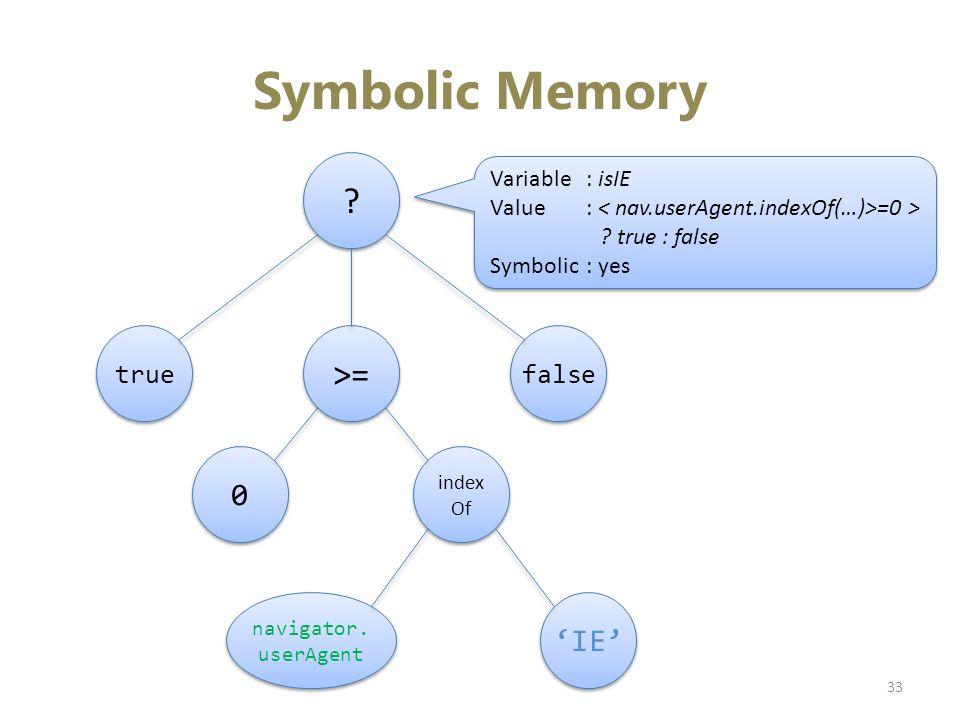 Symbolic Memory index Of 0 0 'IE' navigator. userAgent navigator. userAgent Variable: isIE Value: =0 > ? true : false Symbolic: yes Variable: isIE Val