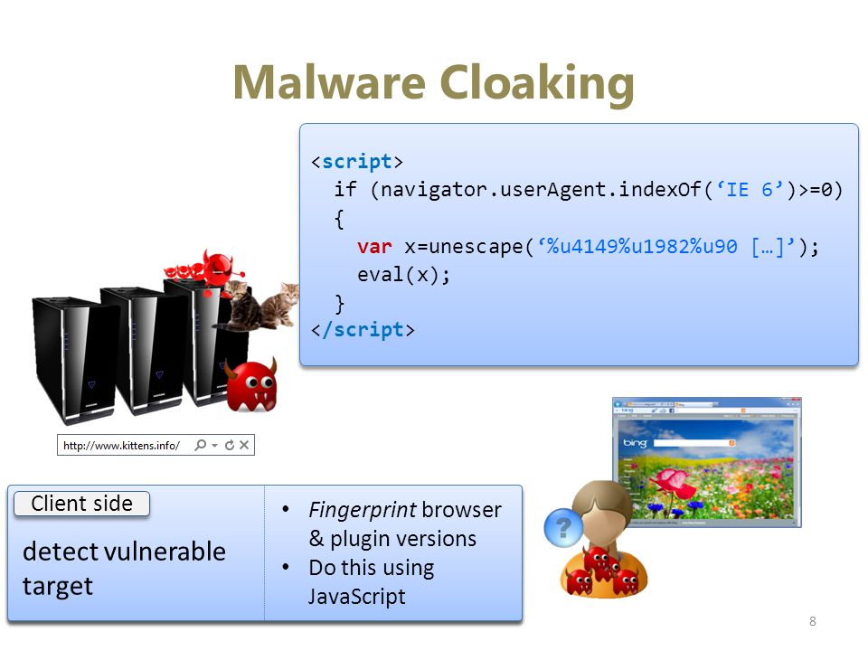 detect crawler Server side 8 Malware Cloaking Source IP Request (User- Agent, Browser ID) detect vulnerable target Client side Fingerprint browser & plugin versions Do this using JavaScript if (navigator.userAgent.indexOf('IE 6')>=0) { var x=unescape('%u4149%u1982%u90 […]'); eval(x); } if (navigator.userAgent.indexOf('IE 6')>=0) { var x=unescape('%u4149%u1982%u90 […]'); eval(x); }