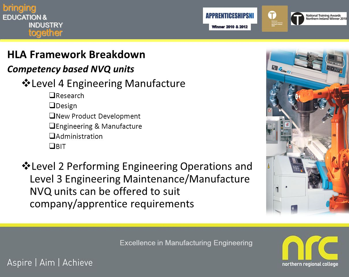 togetherbringing EDUCATION & INDUSTRY Excellence in Manufacturing Engineering HLA Entry Routes:  Direct entry:  BTEC Level 3 Extended Diploma in Engineering  A Levels in STEM subjects  Grades must satisfy entry criteria for Foundation Degree – currently 160 UCAS points  Progression from Level 3 Engineering Apprenticeship (which includes): BTEC Level 3 Technical Certificate C&G Level 3 Technical Certificate + Bridging Studies