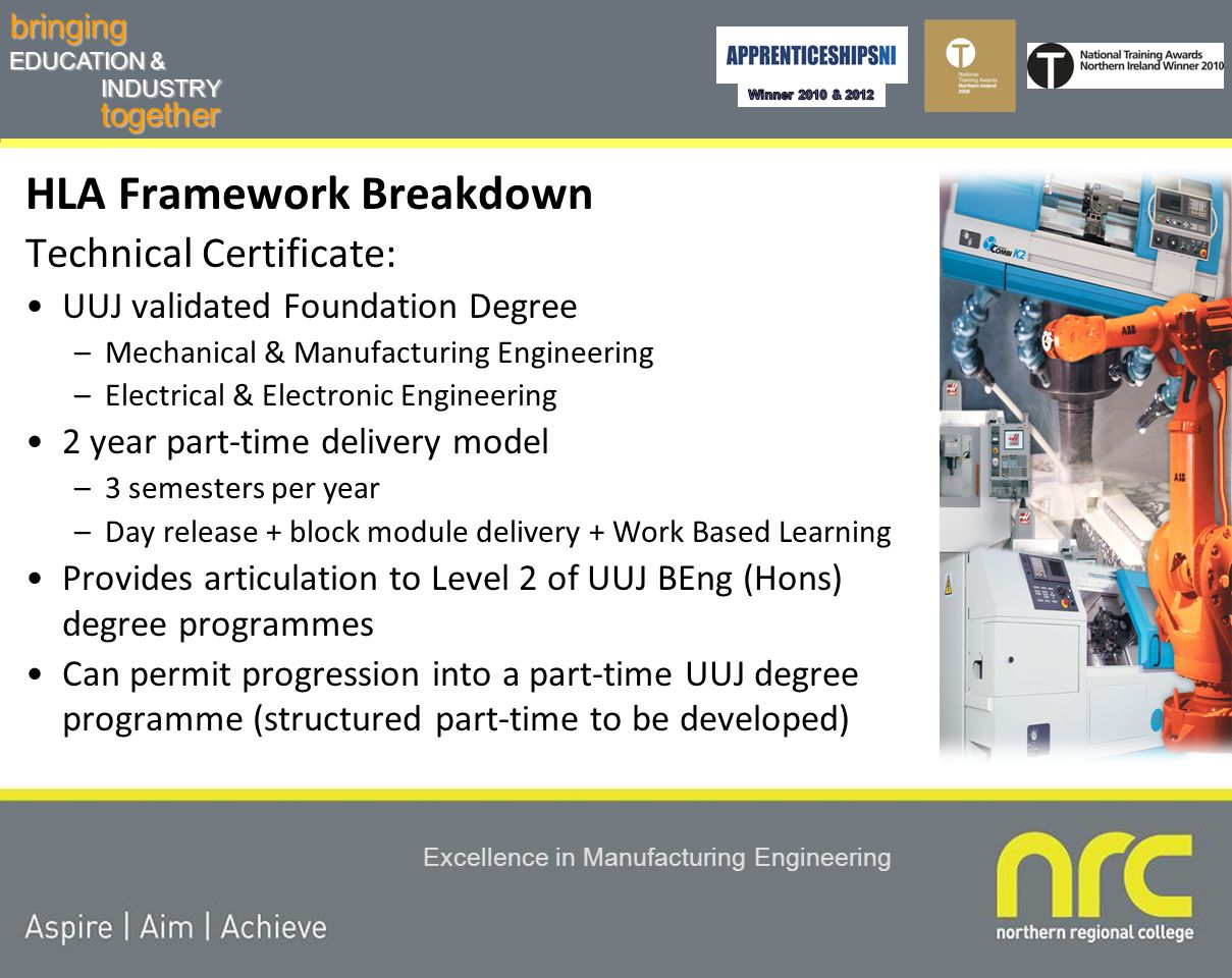 togetherbringing EDUCATION & INDUSTRY Excellence in Manufacturing Engineering HLA Framework Breakdown Competency based NVQ units  Level 4 Engineering Manufacture  Research  Design  New Product Development  Engineering & Manufacture  Administration  BIT  Level 2 Performing Engineering Operations and Level 3 Engineering Maintenance/Manufacture NVQ units can be offered to suit company/apprentice requirements