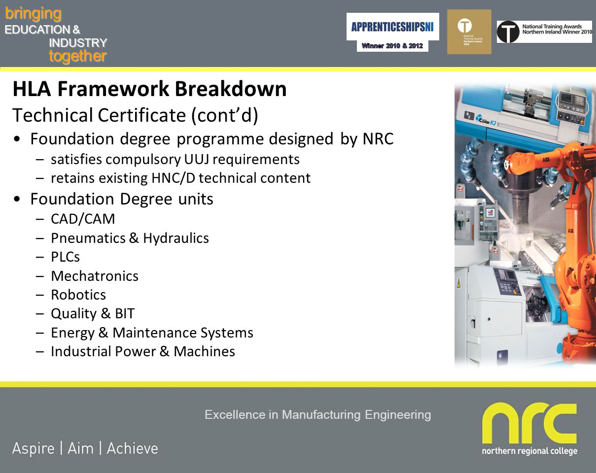 togetherbringing EDUCATION & INDUSTRY Excellence in Manufacturing Engineering HLA Framework Breakdown Technical Certificate: UUJ validated Foundation Degree –Mechanical & Manufacturing Engineering –Electrical & Electronic Engineering 2 year part-time delivery model –3 semesters per year –Day release + block module delivery + Work Based Learning Provides articulation to Level 2 of UUJ BEng (Hons) degree programmes Can permit progression into a part-time UUJ degree programme (structured part-time to be developed)