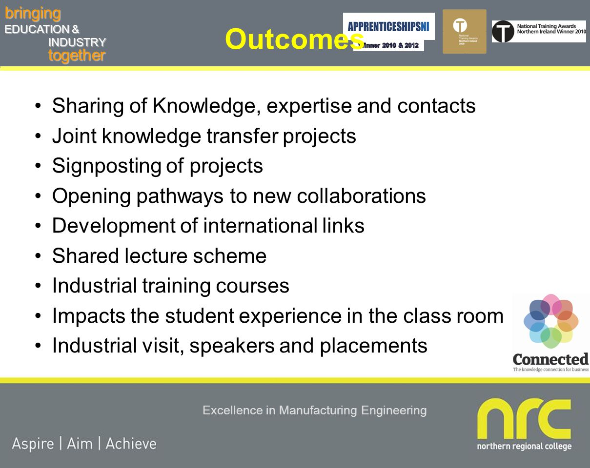 togetherbringing EDUCATION & INDUSTRY Excellence in Manufacturing Engineering What is involved Technology transfer to business and the wider community.