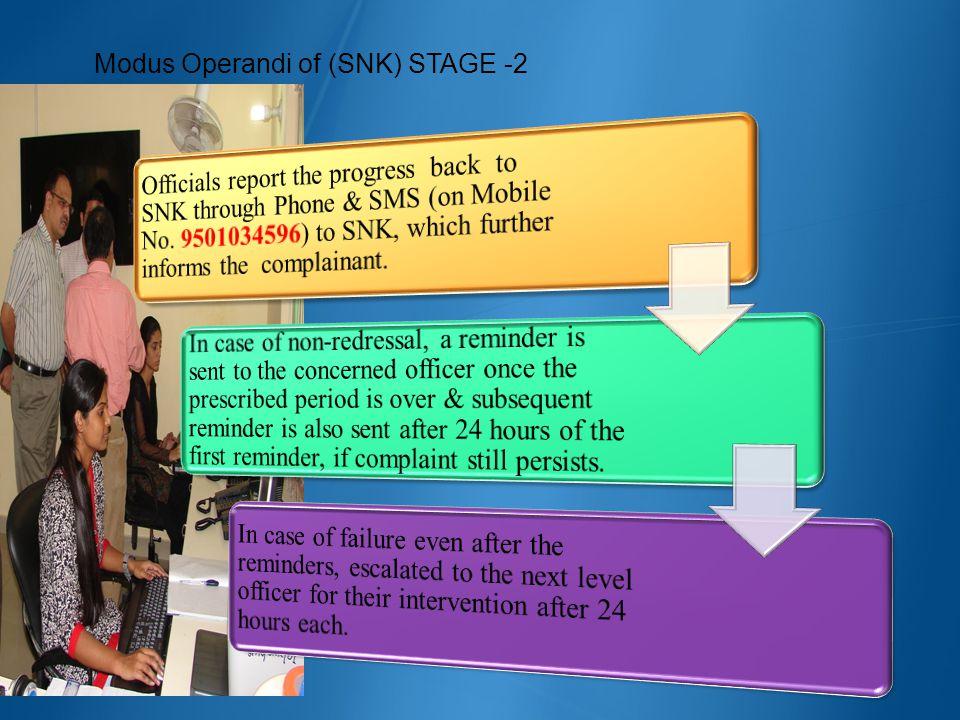 Modus Operandi of (SNK) STAGE -2