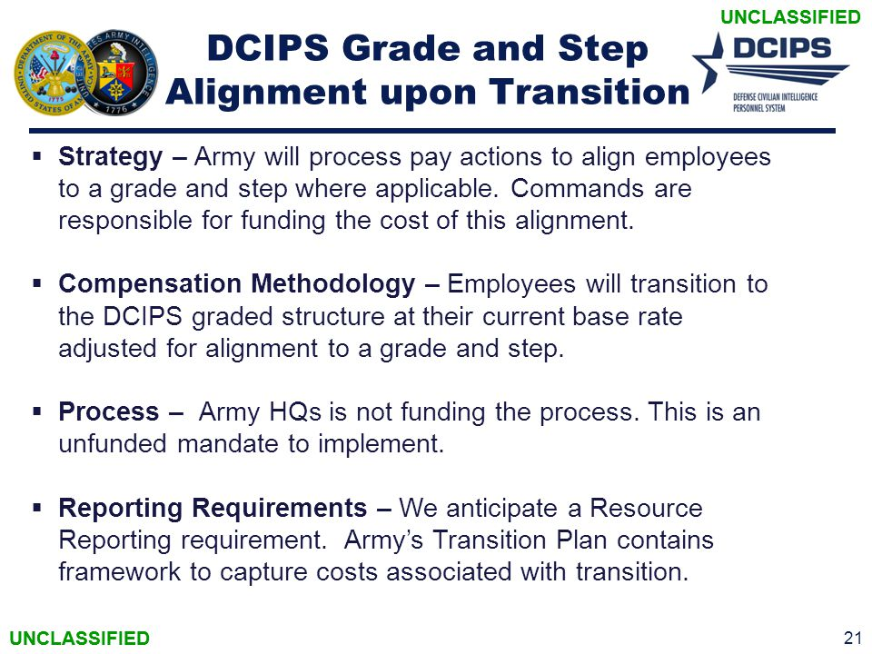 DCIPS Grade and Step Alignment upon Transition 21 UNCLASSIFIED  Strategy – Army will process pay actions to align employees to a grade and step where