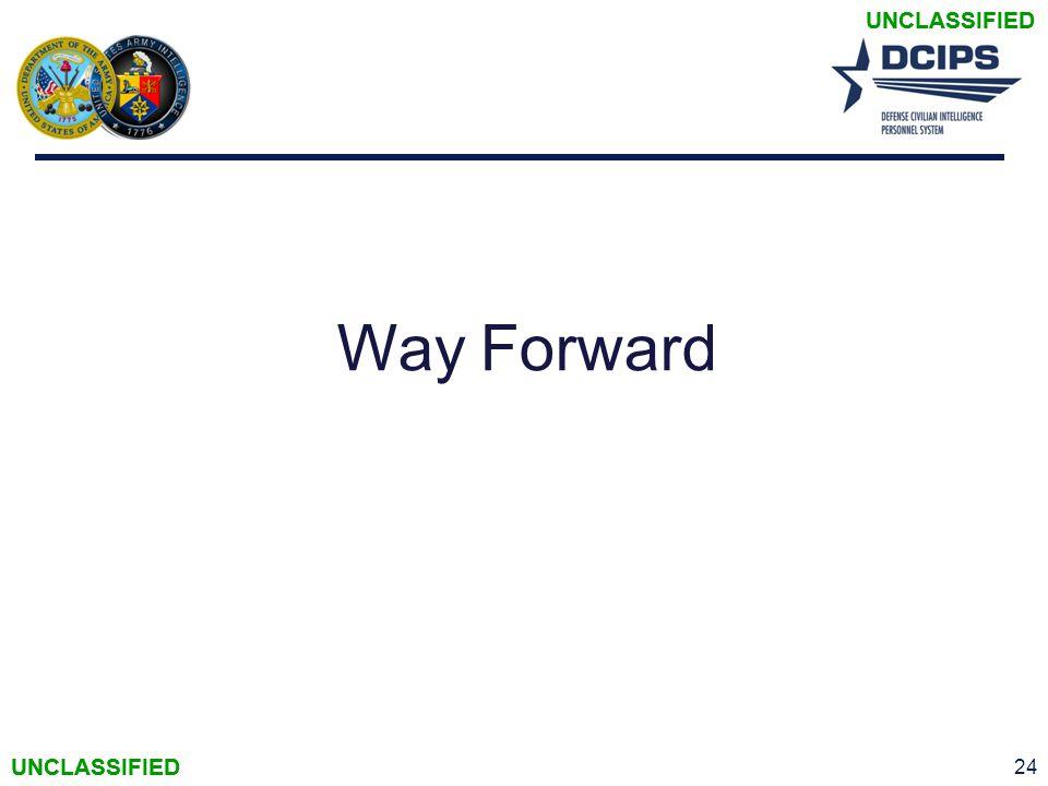 UNCLASSIFIED Way Forward 24 UNCLASSIFIED