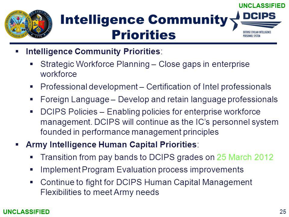 Intelligence Community Priorities  Intelligence Community Priorities:  Strategic Workforce Planning – Close gaps in enterprise workforce  Professio