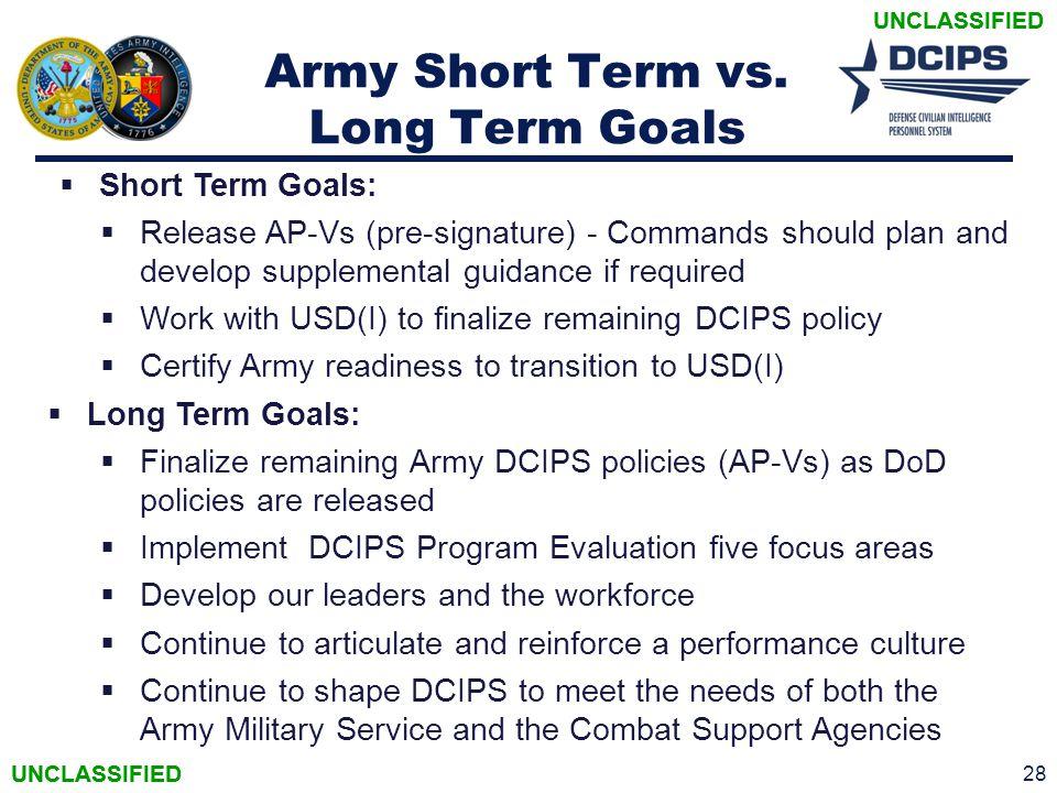 UNCLASSIFIED Army Short Term vs. Long Term Goals  Short Term Goals:  Release AP-Vs (pre-signature) - Commands should plan and develop supplemental g