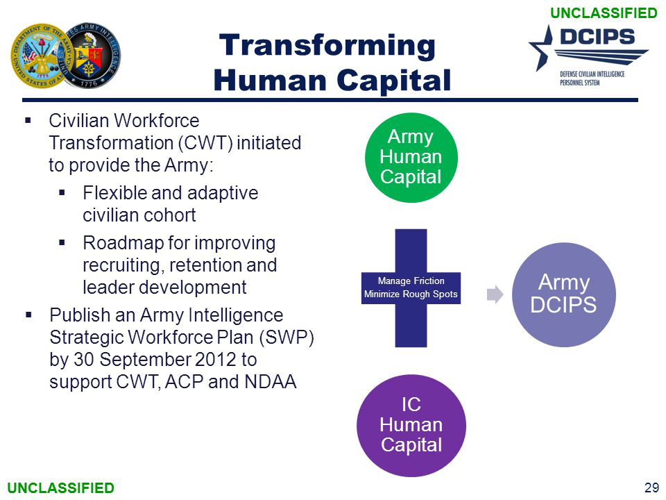 Transforming Human Capital  Civilian Workforce Transformation (CWT) initiated to provide the Army:  Flexible and adaptive civilian cohort  Roadmap