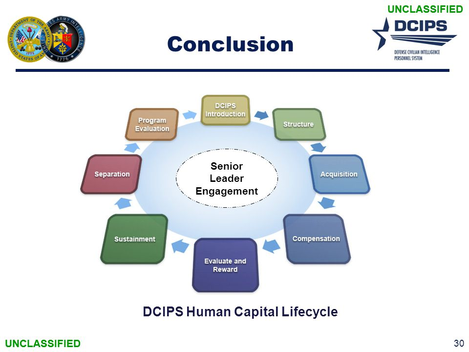 UNCLASSIFIED Conclusion 30 UNCLASSIFIED Senior Leader Engagement DCIPS Human Capital Lifecycle