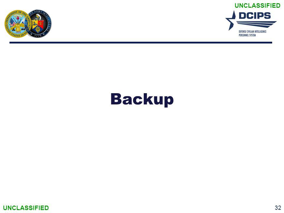 UNCLASSIFIED Backup 32