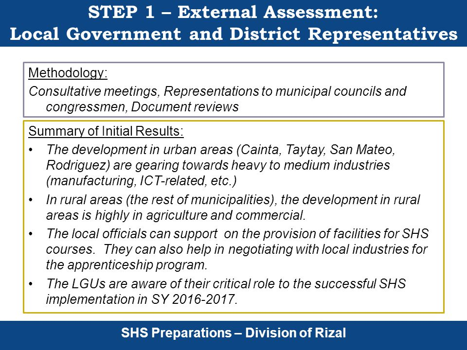 SHS Preparations – Division of Rizal STEP 1 – External Assessment: Local Government and District Representatives Methodology: Consultative meetings, Representations to municipal councils and congressmen, Document reviews Summary of Initial Results: The development in urban areas (Cainta, Taytay, San Mateo, Rodriguez) are gearing towards heavy to medium industries (manufacturing, ICT-related, etc.) In rural areas (the rest of municipalities), the development in rural areas is highly in agriculture and commercial.