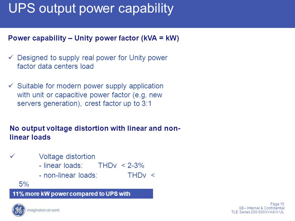 Page 15 GE– Internal & Confidential TLE Series 250-500 kVA/kW UL Power capability – Unity power factor (kVA = kW) Designed to supply real power for Un