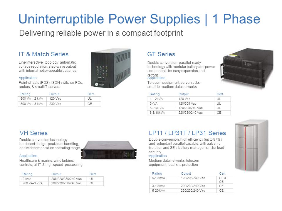 Uninterruptible Power Supplies | 1 Phase Delivering reliable power in a compact footprint LP11 / LP31T / LP31 Series Application Medium data networks,