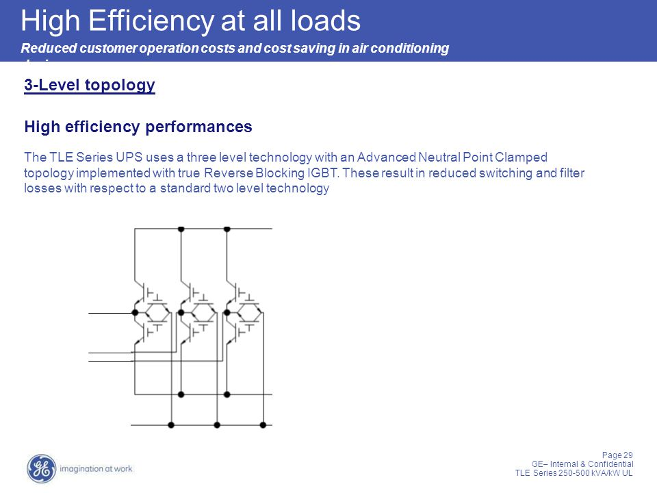 Page 29 GE– Internal & Confidential TLE Series 250-500 kVA/kW UL 3-Level topology High Efficiency at all loads Reduced customer operation costs and co