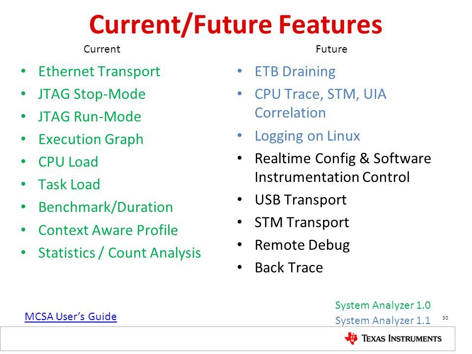 Current/Future Features Ethernet Transport JTAG Stop-Mode JTAG Run-Mode Execution Graph CPU Load Task Load Benchmark/Duration Context Aware Profile Statistics / Count Analysis ETB Draining CPU Trace, STM, UIA Correlation Logging on Linux Realtime Config & Software Instrumentation Control USB Transport STM Transport Remote Debug Back Trace CurrentFuture System Analyzer 1.1 System Analyzer 1.0 MCSA User's Guide 30