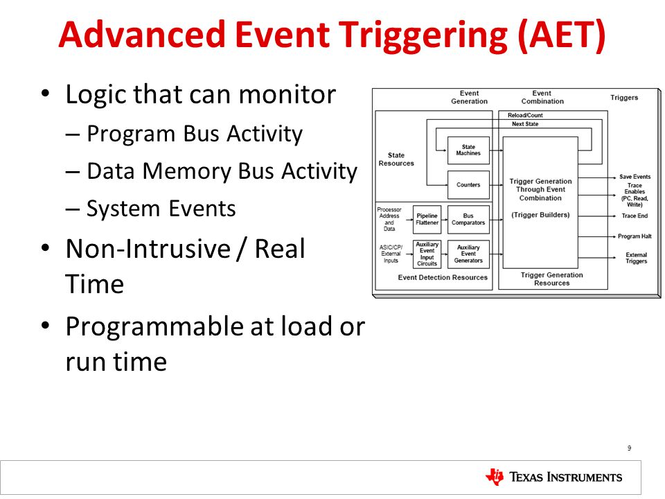 Advanced Event Triggering (AET) Logic that can monitor – Program Bus Activity – Data Memory Bus Activity – System Events Non-Intrusive / Real Time Programmable at load or run time 9