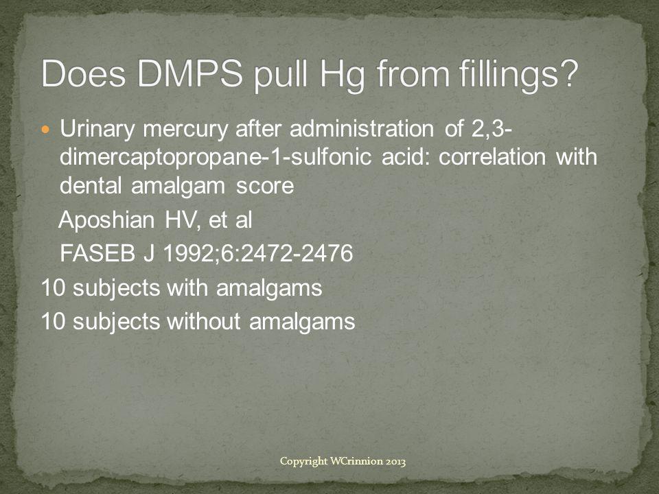 Urinary mercury after administration of 2,3- dimercaptopropane-1-sulfonic acid: correlation with dental amalgam score Aposhian HV, et al FASEB J 1992;6:2472-2476 10 subjects with amalgams 10 subjects without amalgams Copyright WCrinnion 2013