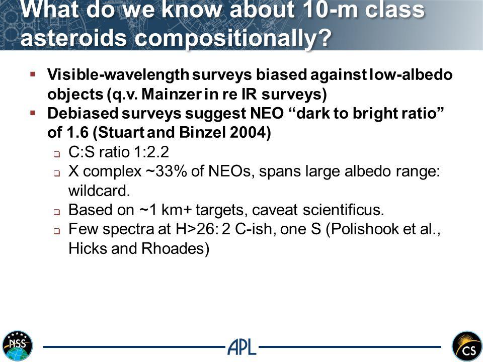  Visible-wavelength surveys biased against low-albedo objects (q.v.