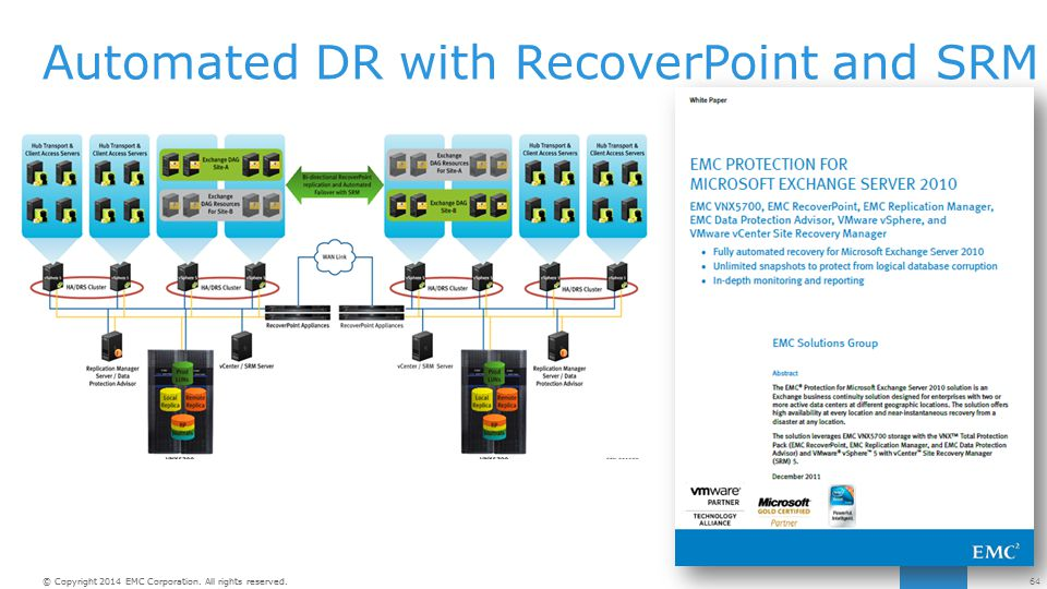64© Copyright 2014 EMC Corporation. All rights reserved. Automated DR with RecoverPoint and SRM