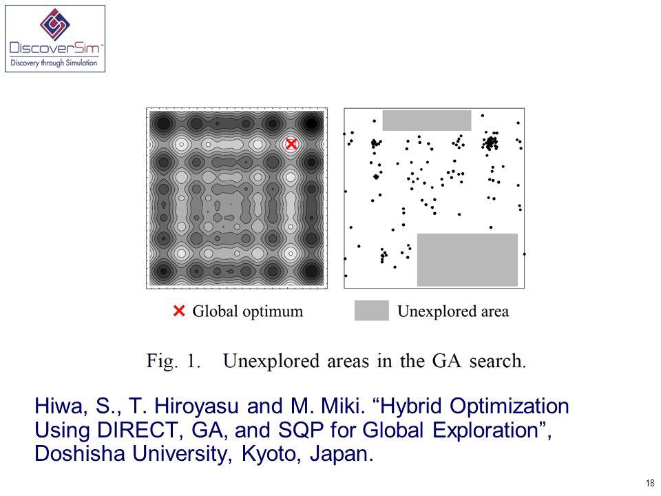 "18 Hiwa, S., T. Hiroyasu and M. Miki. ""Hybrid Optimization Using DIRECT, GA, and SQP for Global Exploration"", Doshisha University, Kyoto, Japan."